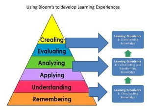 blooms taxonomy constructing knowledge